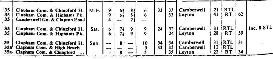 1950 allocation entry